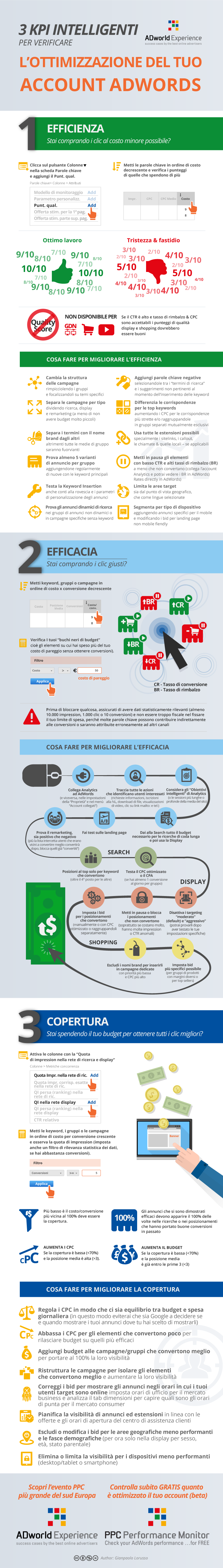 Adwexp-infographic_IT
